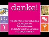 Crowdfunding & Spenden